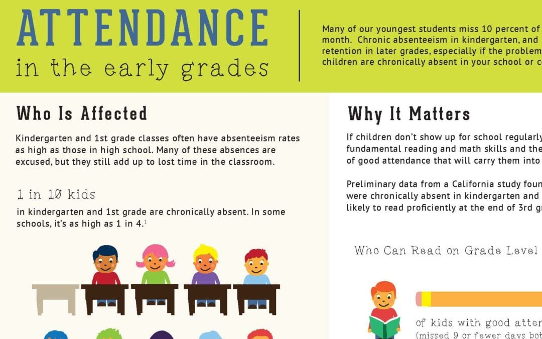 Infographic: Attendance in the early grades