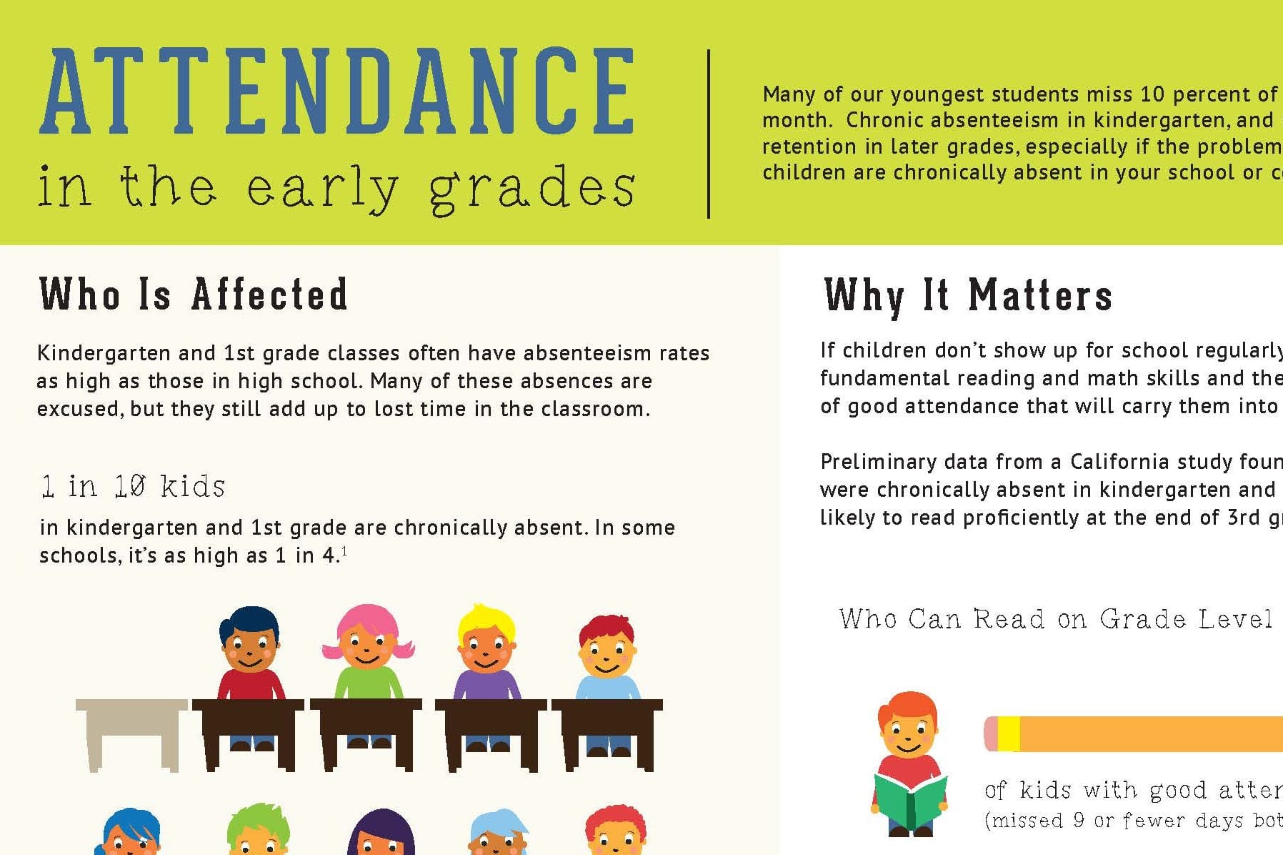 Infographic Attendance Works
